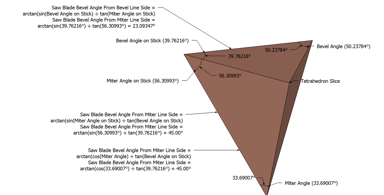 how to find bevel angle